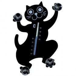 ThermomètreIntérieur – Extérieur